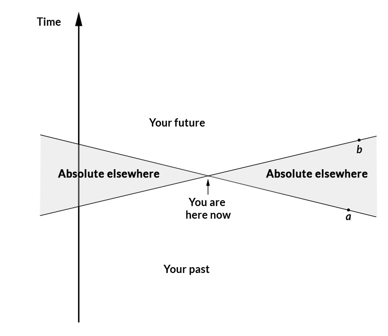 pic of absolute elsewhere
