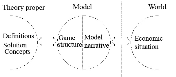 Game Theory | Internet Encyclopedia of Philosophy
