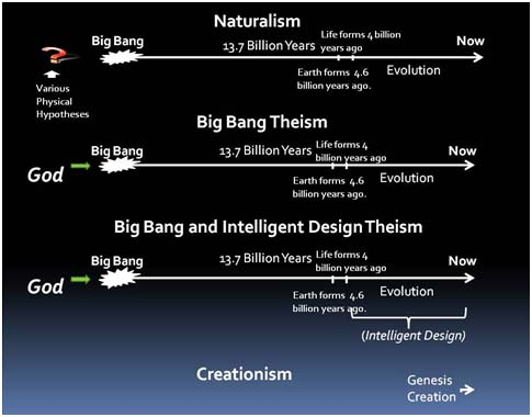 atheism graphic