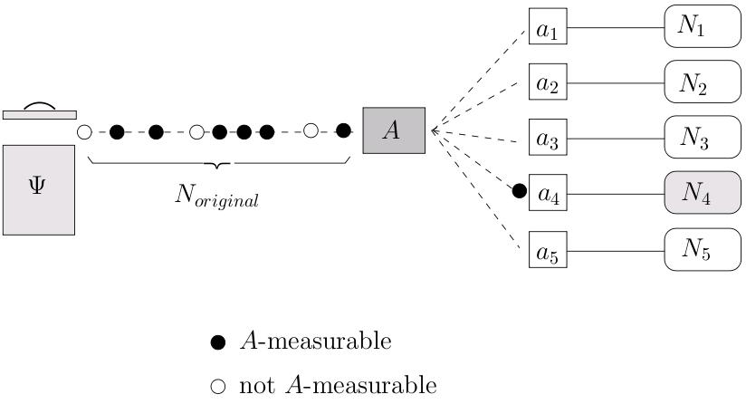 Figure8