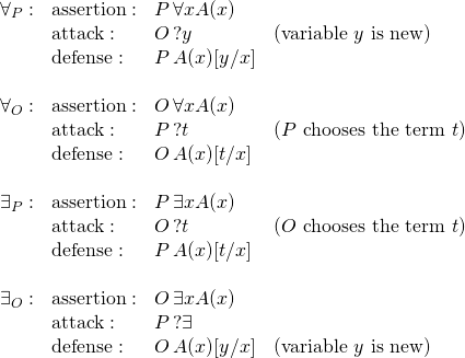 \[\begin{array}{rlll}\forall_{P}: & \text{assertion}: & P\, \forall x A(x) & \\ & \text{attack}: & O\, ?y & (\text{variable }y\text{ is new})\\ & \text{defense}: & P\, A(x)[y/x] & \\ \\ \forall_{O}: & \text{assertion}: & O\, \forall x A(x) & \\ & \text{attack}: & P\, ?t & (P\text{ chooses the term }t)\\ & \text{defense}: & O\, A(x)[t/x] & \\ \\ \exists_{P}: & \text{assertion}: & P\, \exists x A(x) & \\ & \text{attack}: & O\, ?t & (O\text{ chooses the term }t)\\ & \text{defense}: & P\, A(x)[t/x] &\\ \\ \exists_{O}: & \text{assertion}: & O\, \exists x A(x) & \\ & \text{attack}: & P\, ?\exists & \\ & \text{defense}: & O\, A(x)[y/x] & (\text{variable }y\text{ is new})\end{array}\]